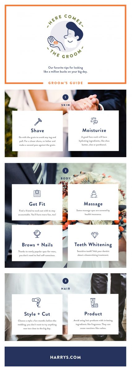 Grooming Checklist for the Groom
