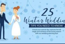 winter wedding tips 2019