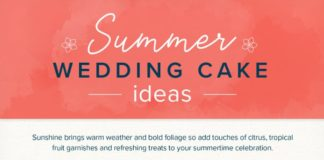 Summer wedding ideas 2019