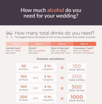 picking wedding wine guide